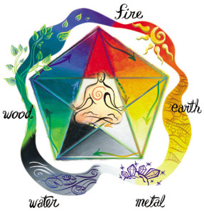 five element